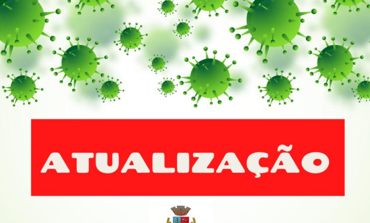 Confirmado o segundo caso de coronavírus em Getúlio Vargas