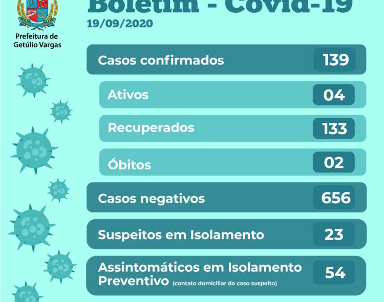 Boletim Covid-19, dia 19.09.2020