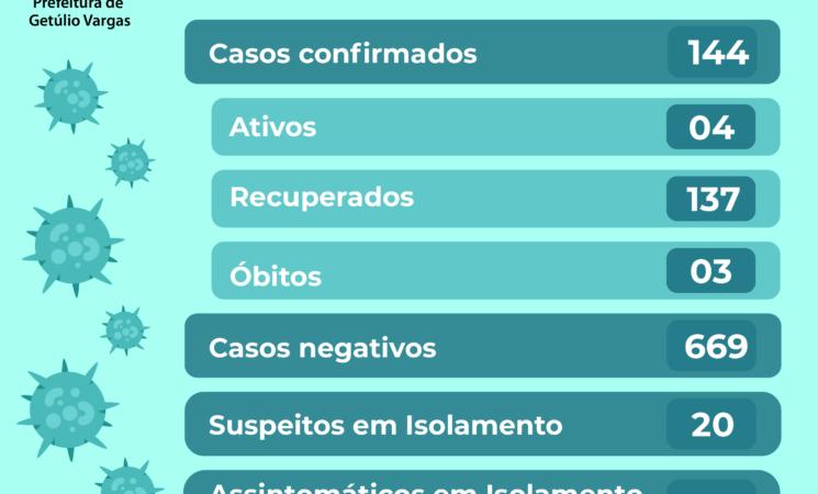 Boletim Epidemiológico do dia 24.09.2020