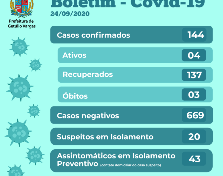 Boletim Epidemiológico do dia 24.09.2020