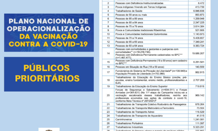PLANO NACIONAL DE OPERACIONALIZAÇÃO DA VACINAÇÃO CONTRA A COVID-19