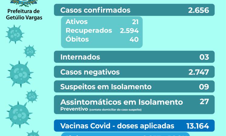 Boletim Covid-19, 13.07.2021