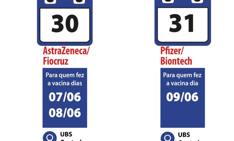 Antecipação da vacina AstraZeneca/Fiocruz e Pfizer/Biontech nesta semana