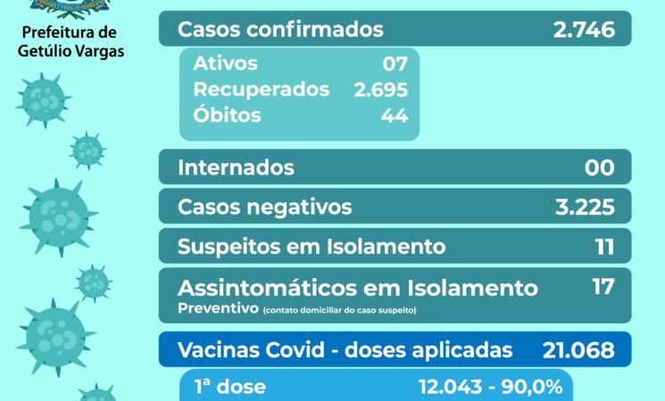 Boletim Covid-19, dia 28.09.2021