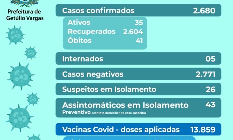 Boletim Covid-19, dia 17.07.2021